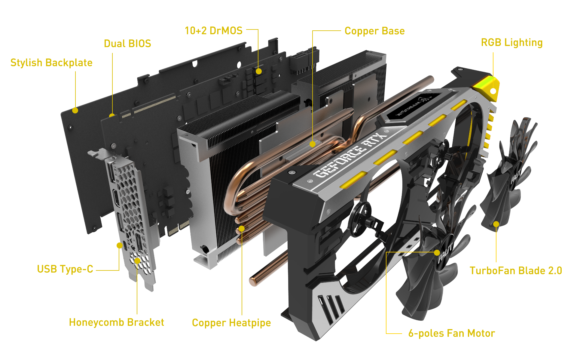 Palit Products - GeForce RTX™ 2080 Super JetStream ::
